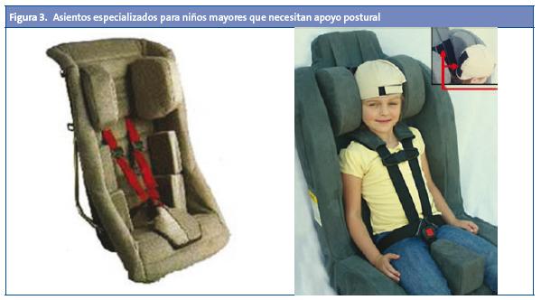 Figura 3 asientos especializados para ni os mayores que for Sillas para autos para ninos 4 anos